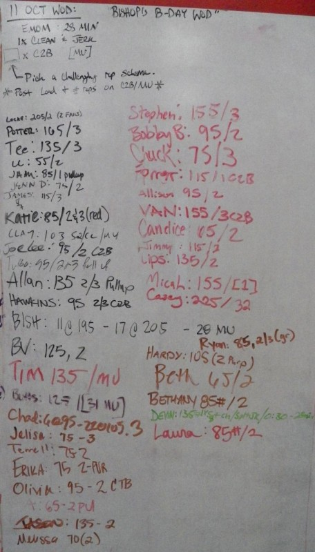 Bishop's B-Day Wod