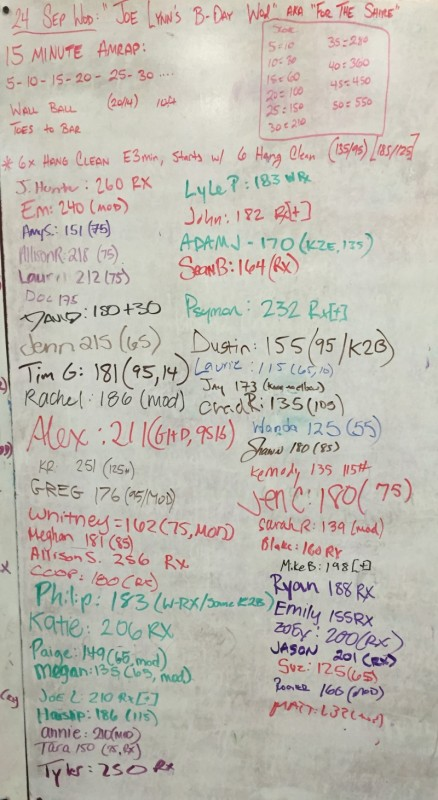 Joe Lynn's B-Day WOD