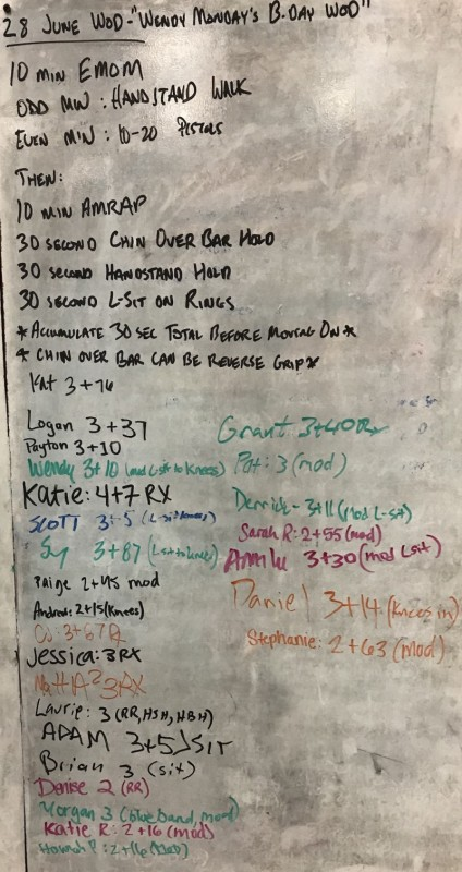 Wendy Monday's Thursday Birthday WOD