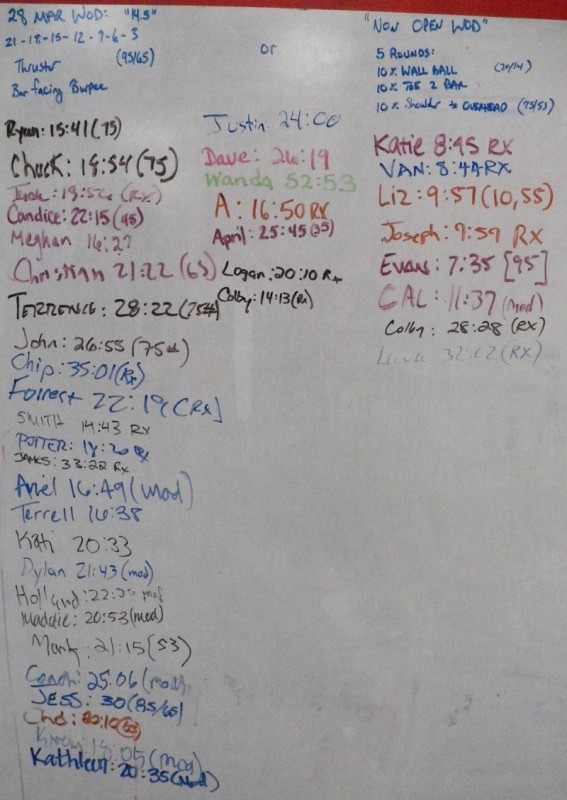 Open WOD 14.5... or Not