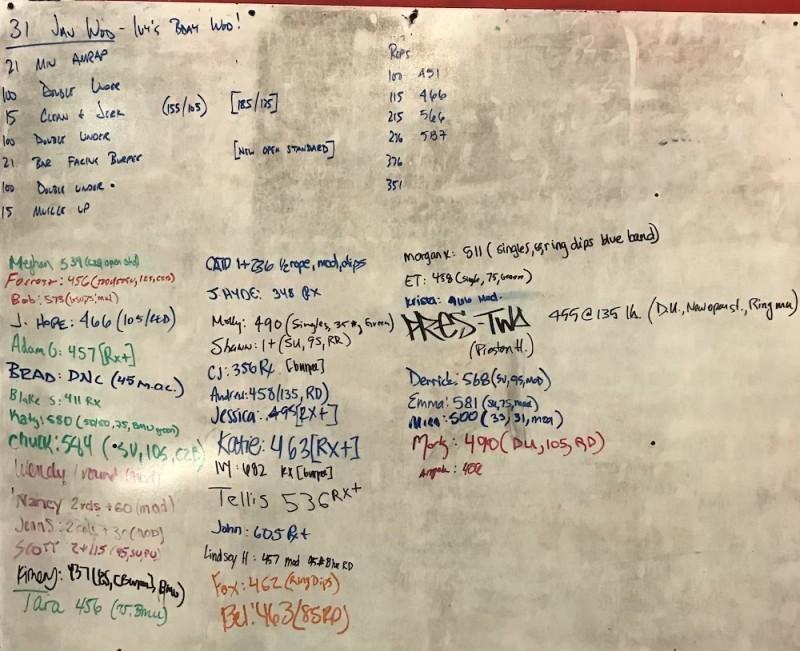 WODS | CrossFit Nashville