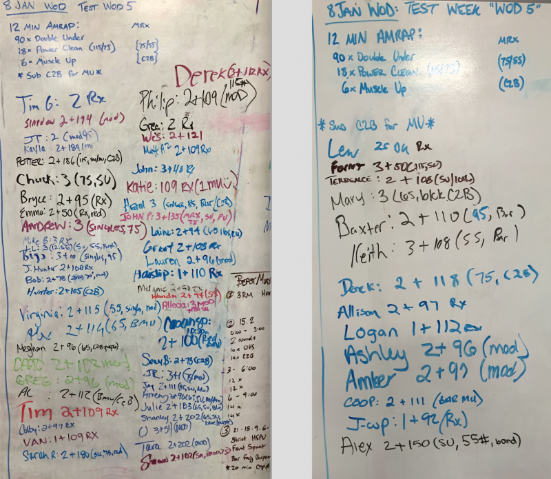 Test Week WOD #5