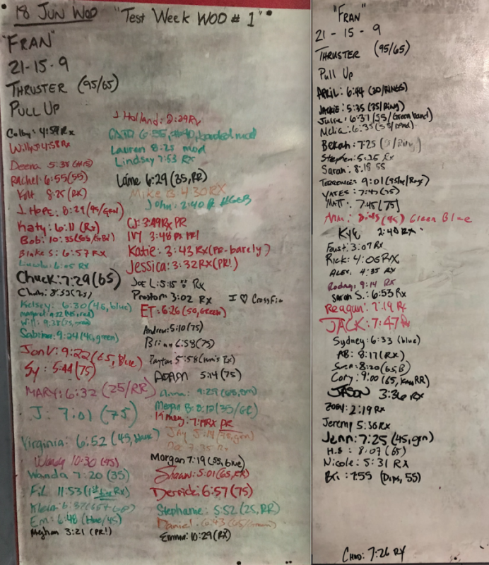 Test Week WOD 1 ( Fran )